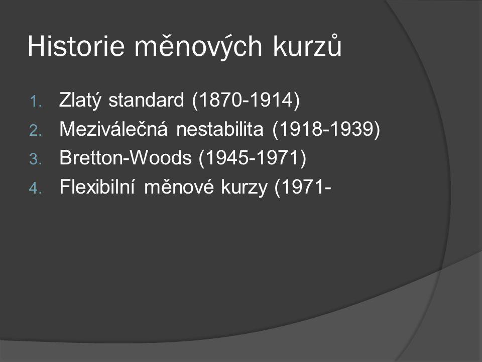 Historie měnových kurzů