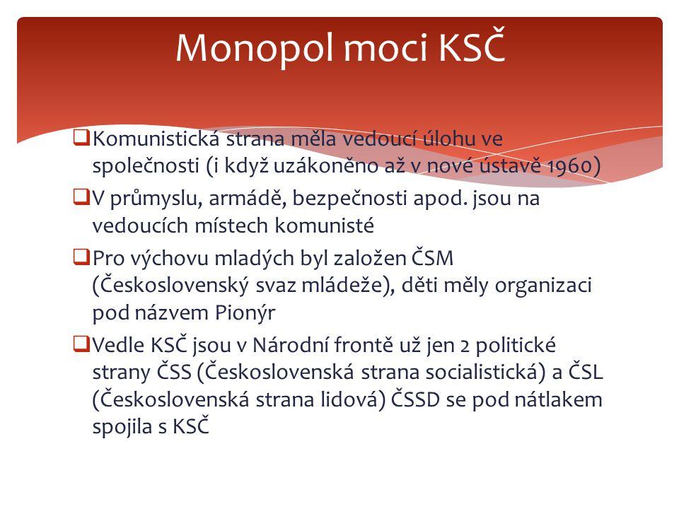 Monopol moci KSČ Komunistická strana měla vedoucí úlohu ve společnosti (i když uzákoněno až v nové ústavě 1960)