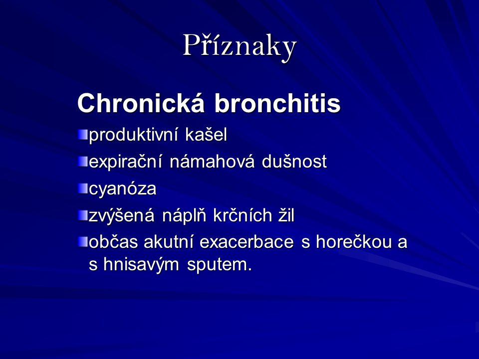 Příznaky Chronická bronchitis produktivní kašel