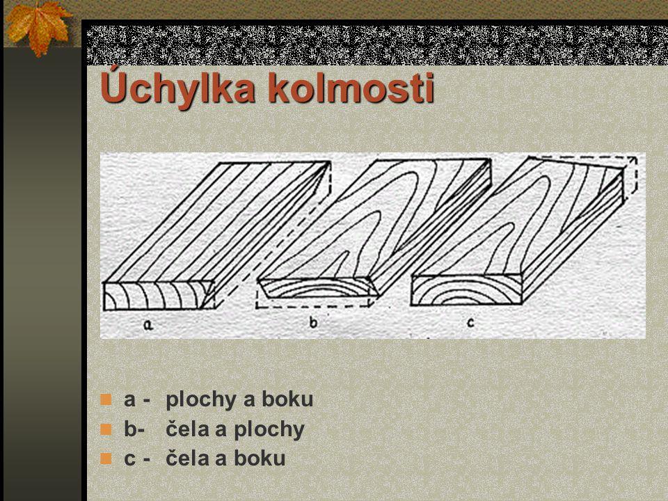 Úchylka kolmosti a - plochy a boku b- čela a plochy c - čela a boku