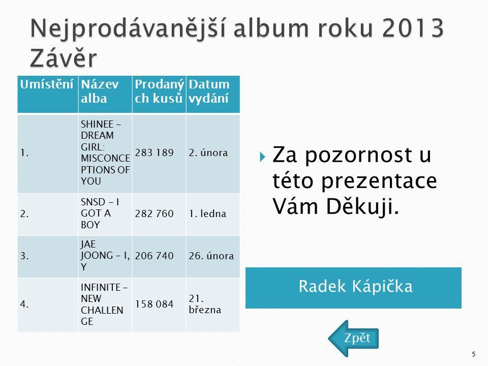 Nejprodávanější album roku 2013 Závěr