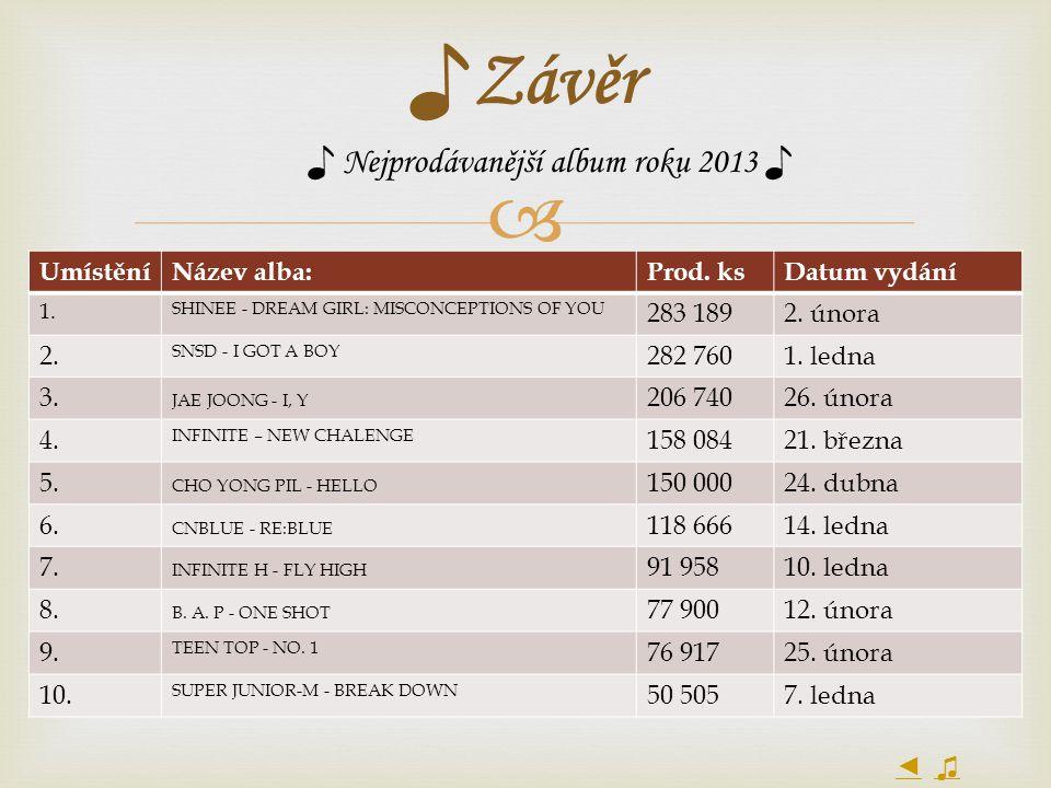 ♪ Nejprodávanější album roku 2013 ♪
