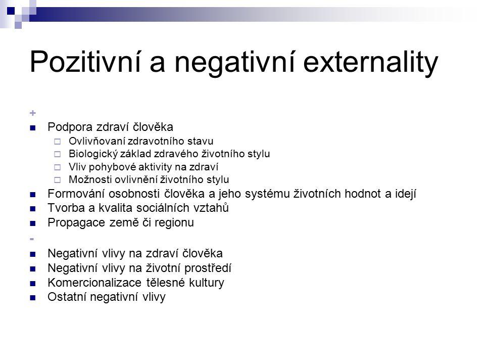 Pozitivní a negativní externality