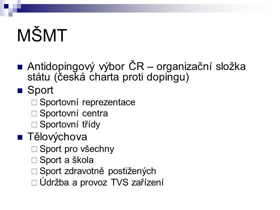 MŠMT Antidopingový výbor ČR – organizační složka státu (česká charta proti dopingu) Sport. Sportovní reprezentace.
