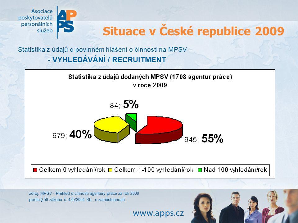 Situace v České republice 2009