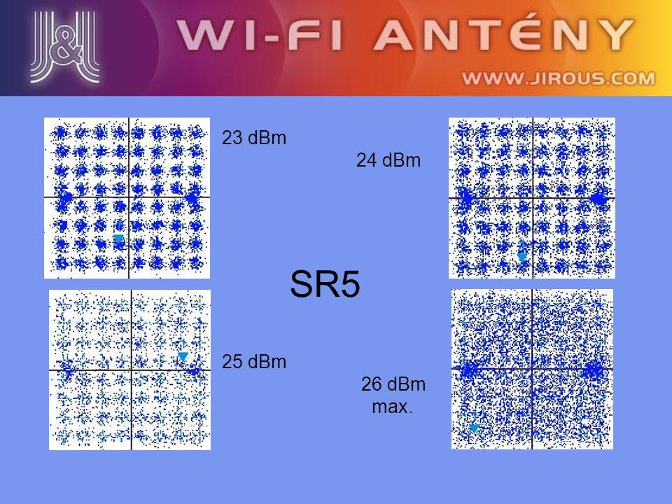 23 dBm 24 dBm SR5 25 dBm 26 dBm max.