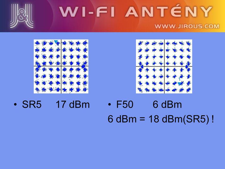 SR5 17 dBm F50 6 dBm 6 dBm = 18 dBm(SR5) !