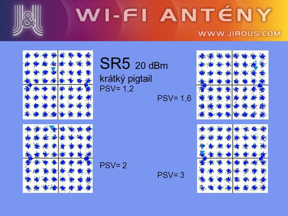 SR5 20 dBm krátký pigtail PSV= 1,2 PSV= 1,6 PSV= 2 PSV= 3