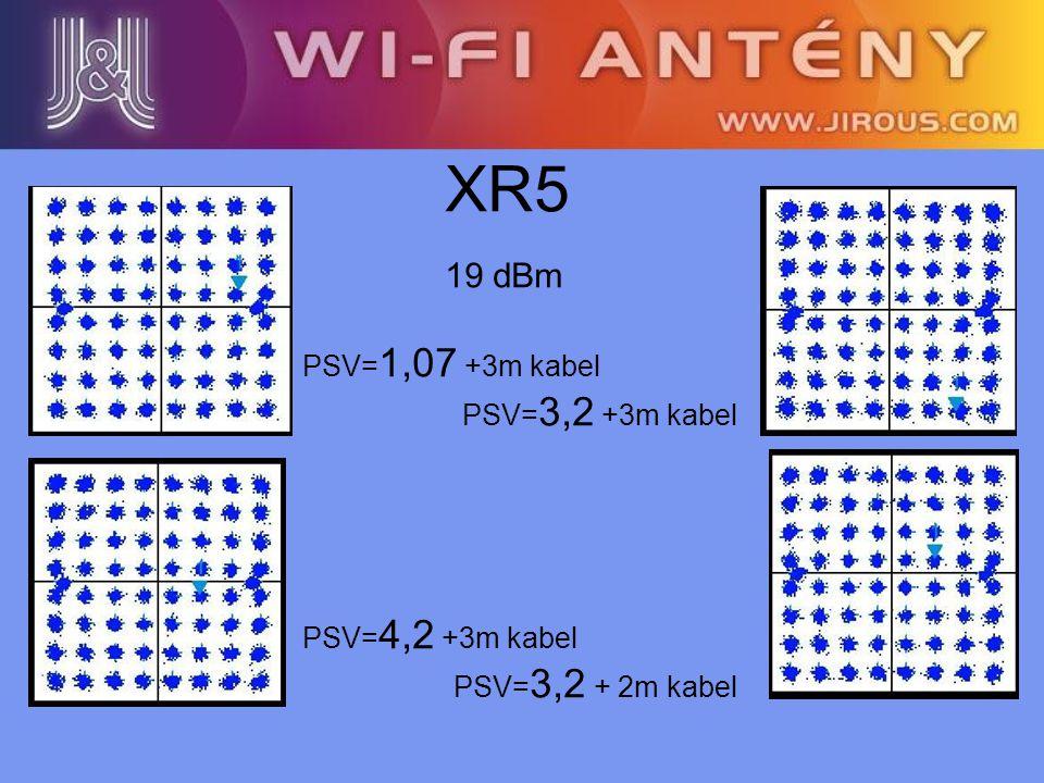 XR5 19 dBm PSV=1,07 +3m kabel PSV=3,2 +3m kabel PSV=4,2 +3m kabel PSV=3,2 + 2m kabel