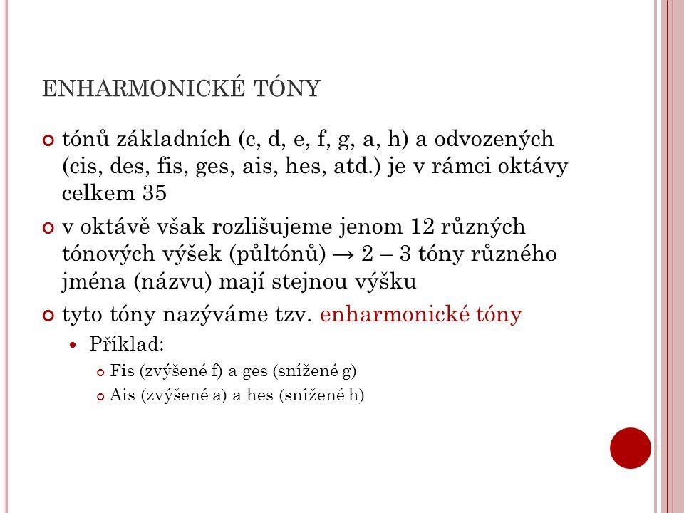 enharmonické tóny tónů základních (c, d, e, f, g, a, h) a odvozených (cis, des, fis, ges, ais, hes, atd.) je v rámci oktávy celkem 35.