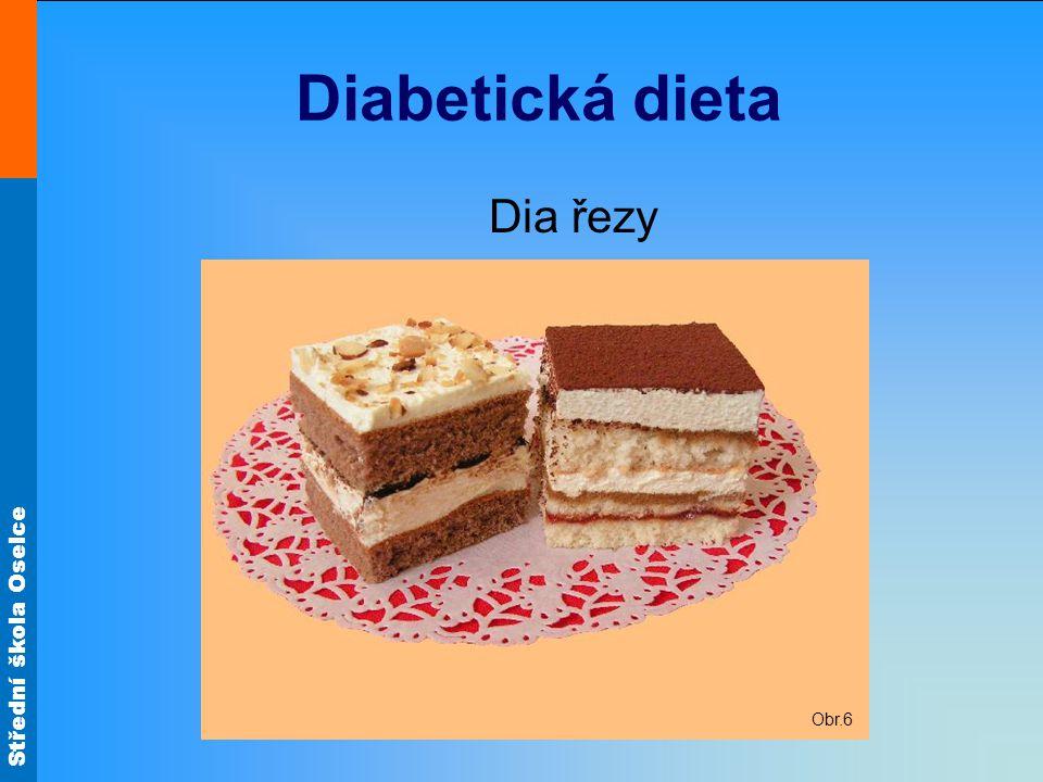 Diabetická dieta Dia řezy Obr.6