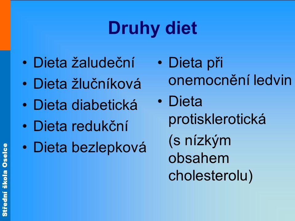 Druhy diet Dieta žaludeční Dieta žlučníková Dieta diabetická