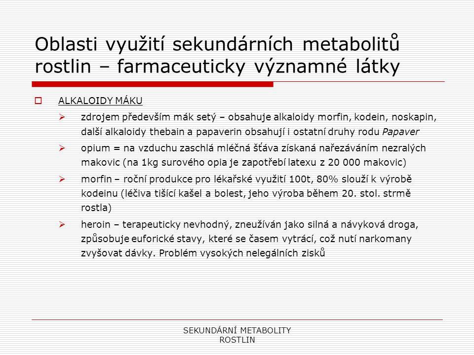 SEKUNDÁRNÍ METABOLITY ROSTLIN