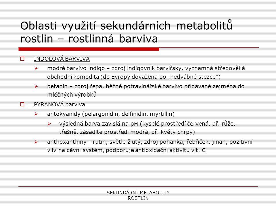Oblasti využití sekundárních metabolitů rostlin – rostlinná barviva