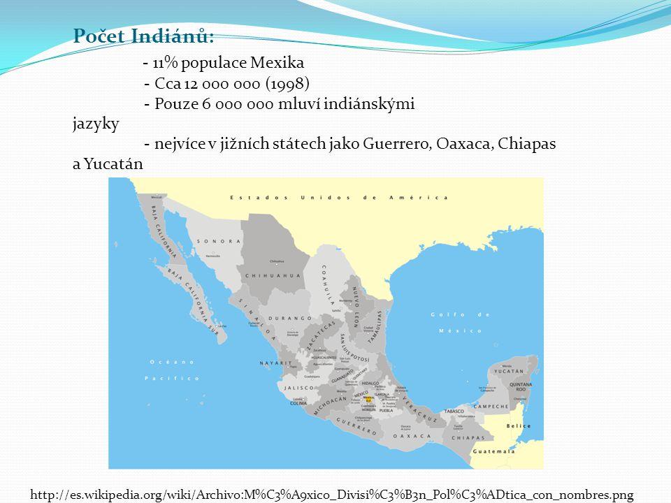 Počet Indiánů: - 11% populace Mexika - Cca 12 000 000 (1998)