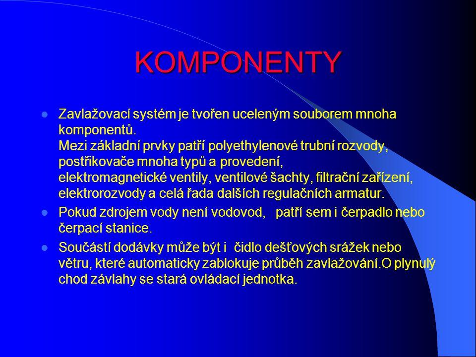 KOMPONENTY