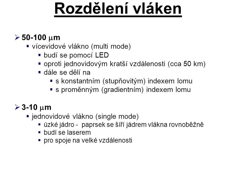 Rozdělení vláken 50-100 m 3-10 m vícevidové vlákno (multi mode)