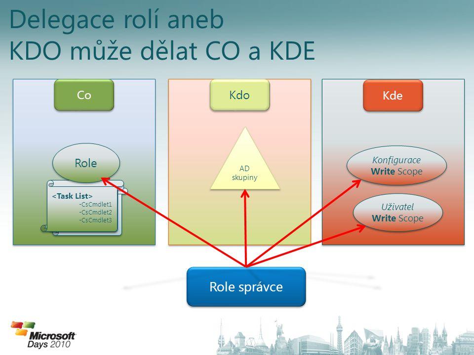 Delegace rolí aneb KDO může dělat CO a KDE