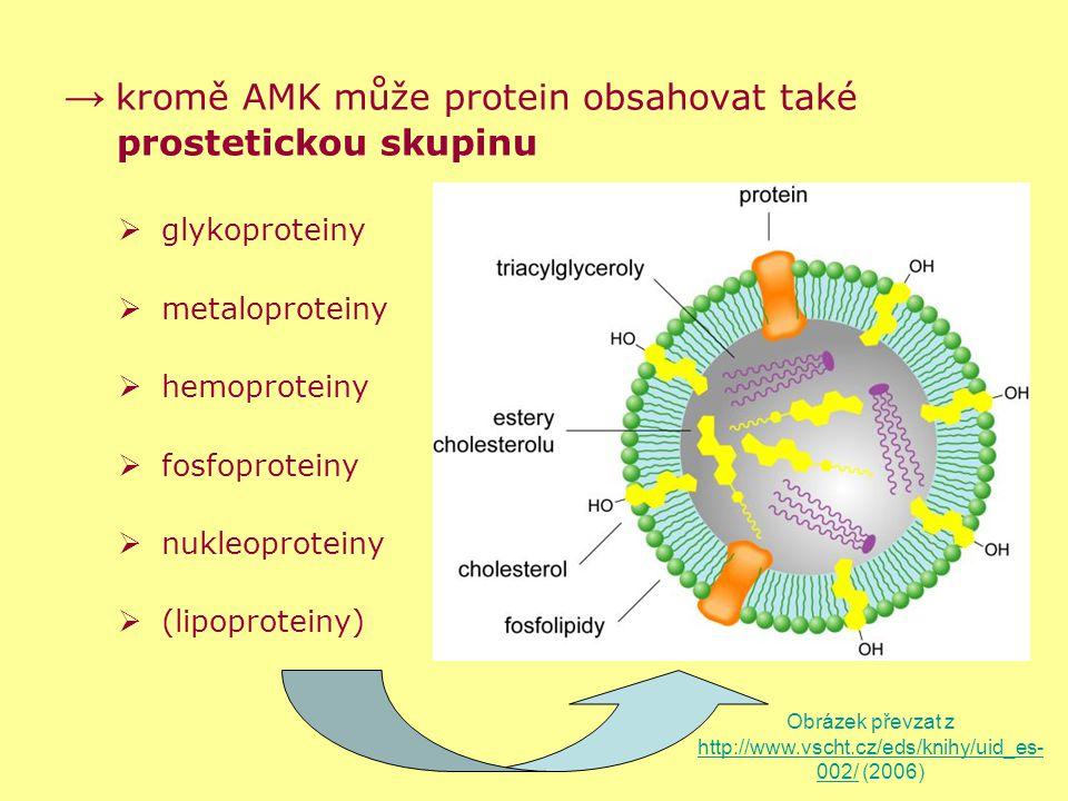 Obrázek převzat z http://www.vscht.cz/eds/knihy/uid_es-002/ (2006)