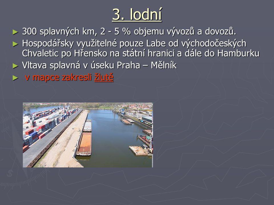 3. lodní 300 splavných km, 2 - 5 % objemu vývozů a dovozů.