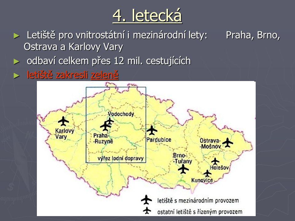 4. letecká Letiště pro vnitrostátní i mezinárodní lety: Praha, Brno, Ostrava a Karlovy Vary. odbaví celkem přes 12 mil. cestujících.