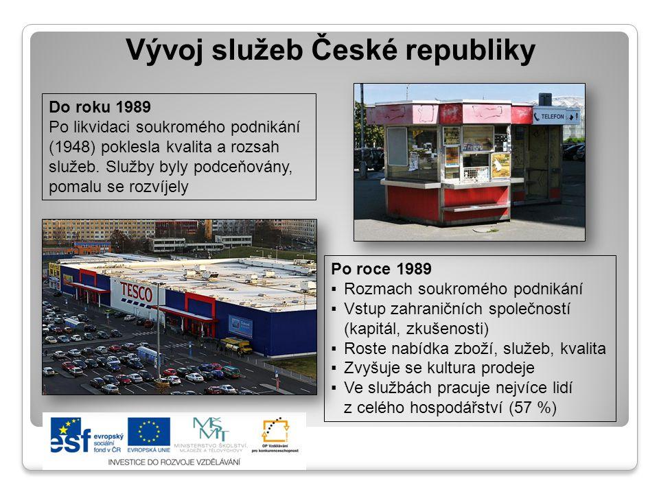 Vývoj služeb České republiky