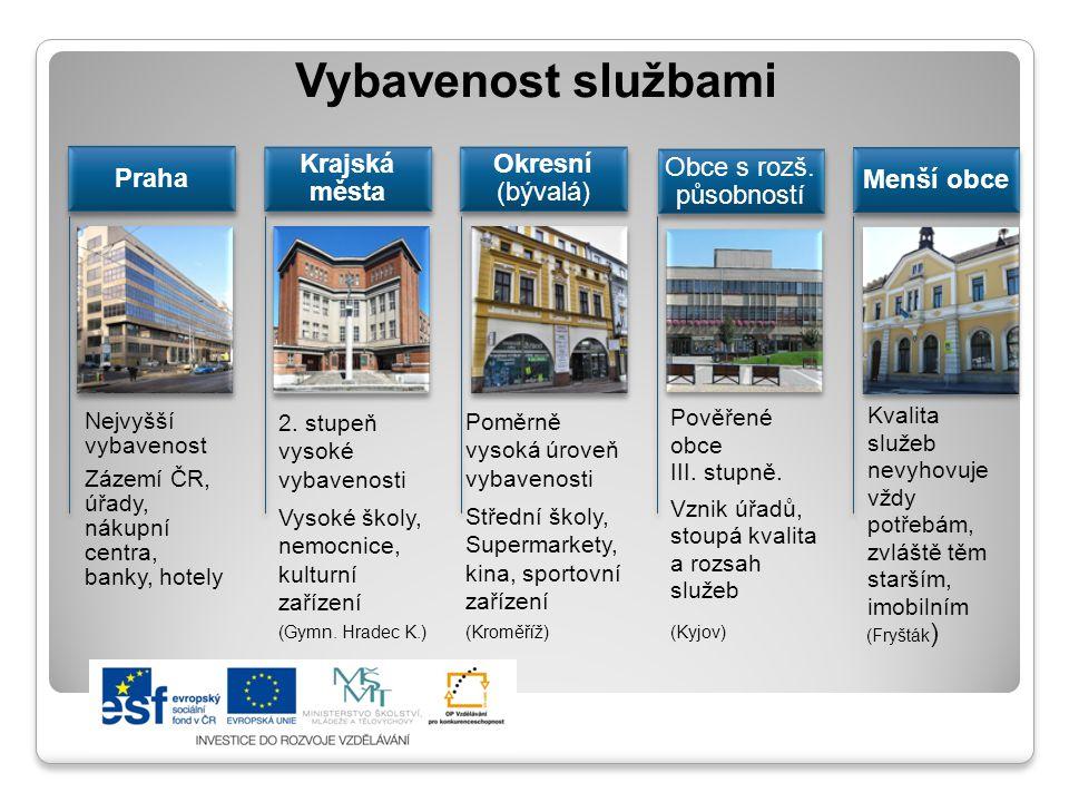 Vybavenost službami Praha Krajská města Okresní (bývalá)