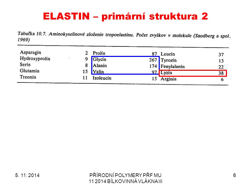 ELASTIN – primární struktura 2