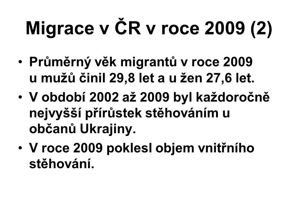 Migrace v ČR v roce 2009 (2) Průměrný věk migrantů v roce 2009 u mužů činil 29,8 let a u žen 27,6 let.