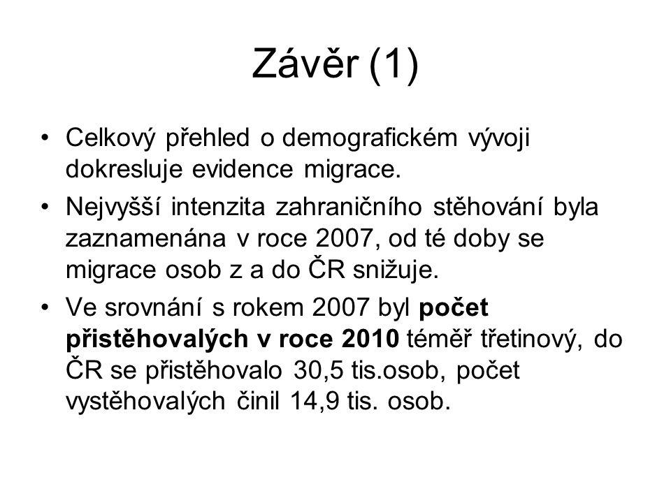 Závěr (1) Celkový přehled o demografickém vývoji dokresluje evidence migrace.