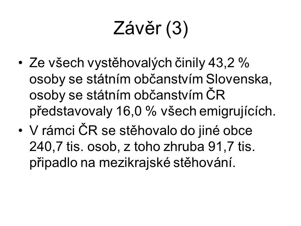 Závěr (3)