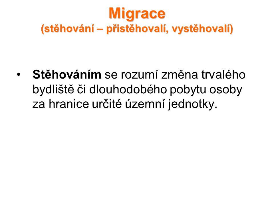 Migrace (stěhování – přistěhovalí, vystěhovalí)