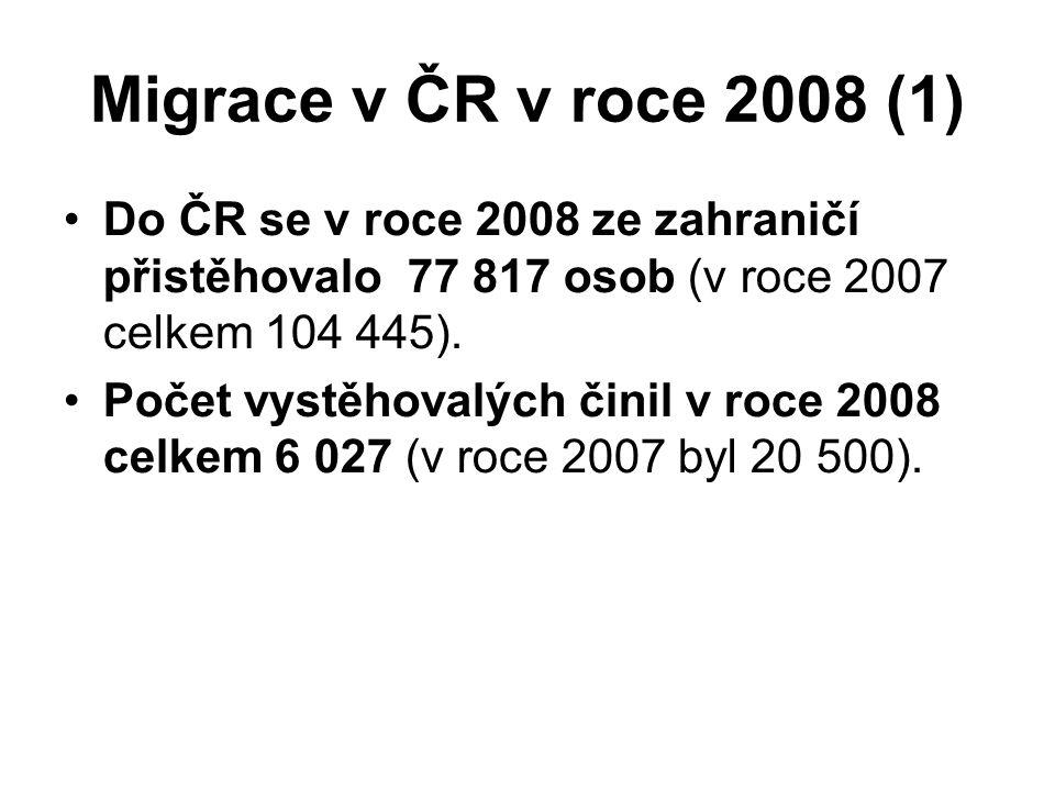 Migrace v ČR v roce 2008 (1) Do ČR se v roce 2008 ze zahraničí přistěhovalo 77 817 osob (v roce 2007 celkem 104 445).