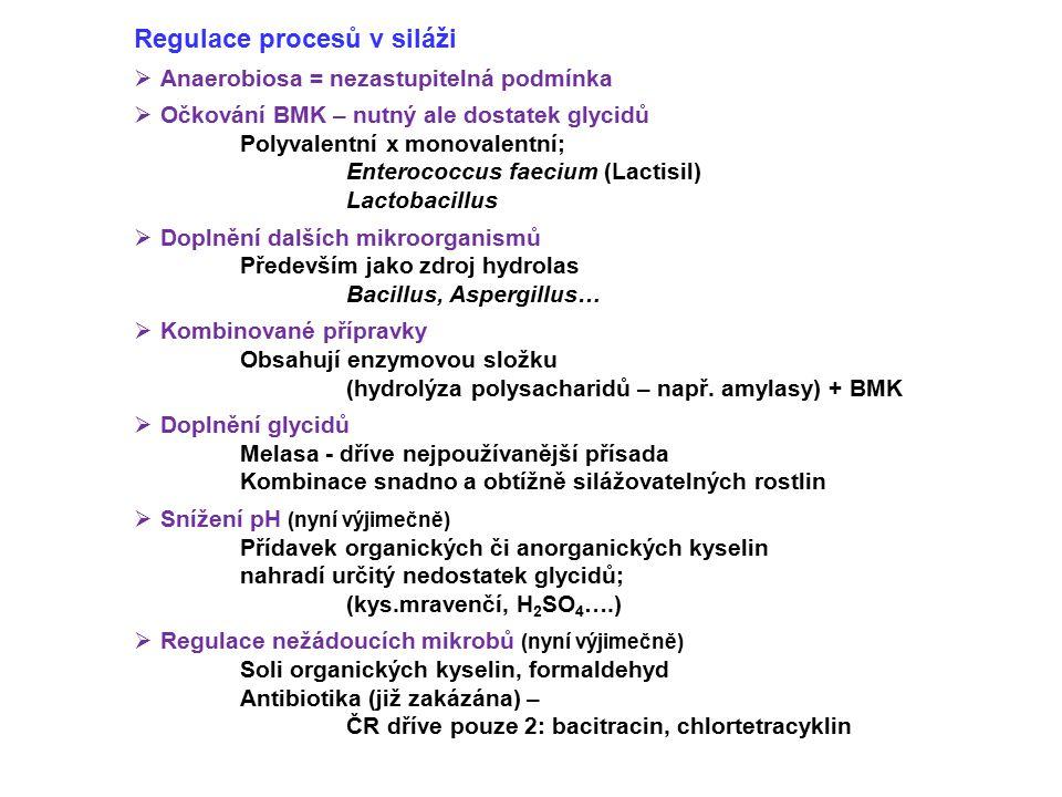 Regulace procesů v siláži