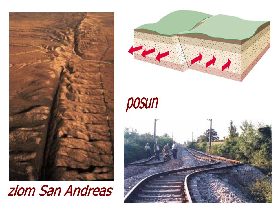 posun zlom San Andreas