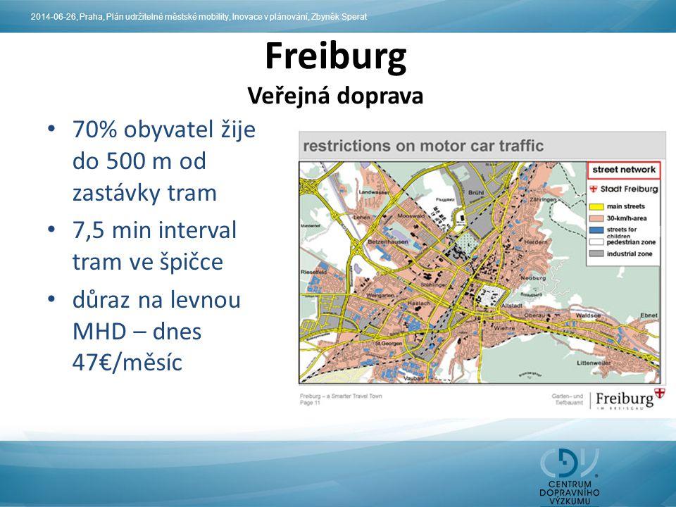 Freiburg Veřejná doprava 70% obyvatel žije do 500 m od zastávky tram