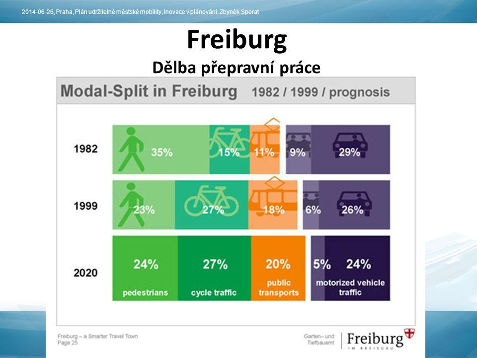 Freiburg Dělba přepravní práce