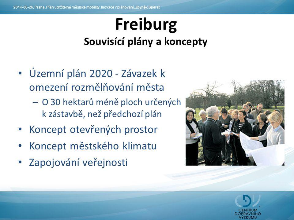 Souvisící plány a koncepty