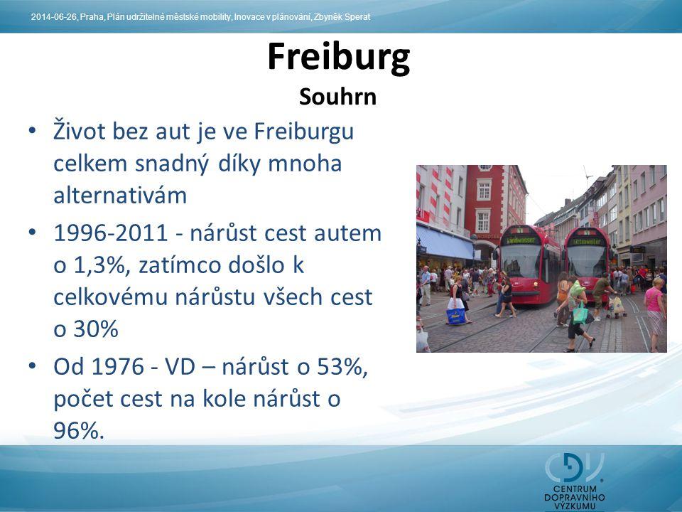 2014-06-26, Praha, Plán udržitelné městské mobility, Inovace v plánování, Zbyněk Sperat