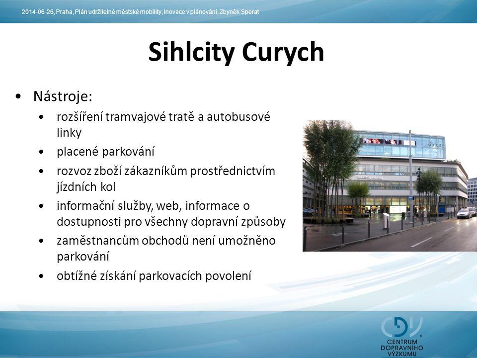 Sihlcity Curych Nástroje: