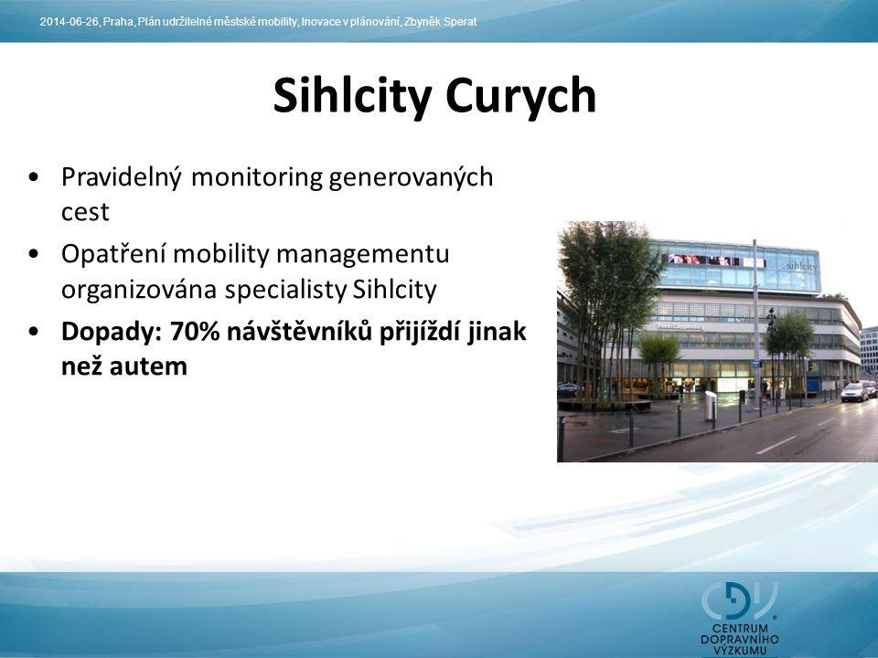 Sihlcity Curych Pravidelný monitoring generovaných cest