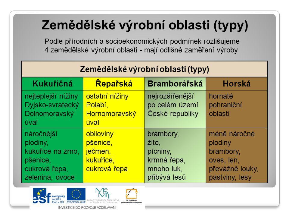 Zemědělské výrobní oblasti (typy)