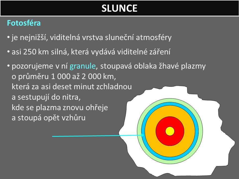 SLUNCE Fotosféra je nejnižší, viditelná vrstva sluneční atmosféry