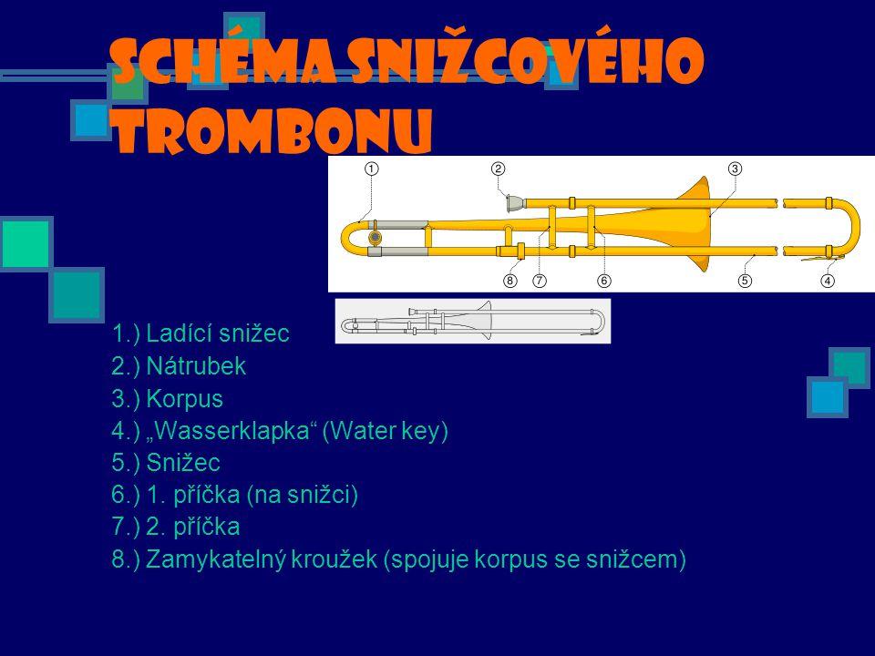 Schéma snižcového trombonu