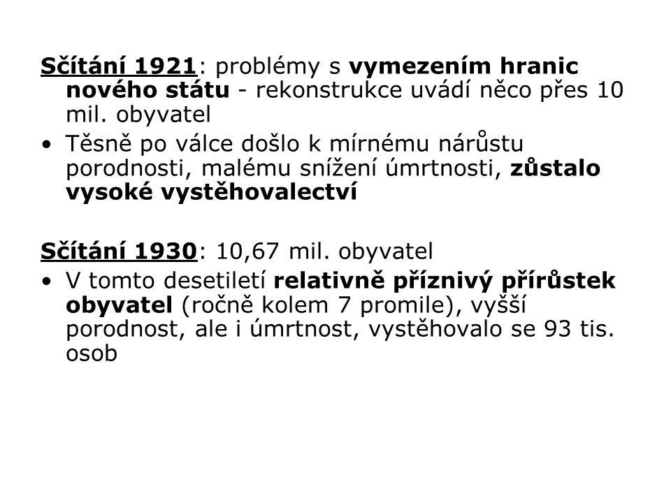 Sčítání 1921: problémy s vymezením hranic nového státu - rekonstrukce uvádí něco přes 10 mil. obyvatel