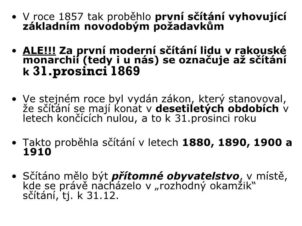 V roce 1857 tak proběhlo první sčítání vyhovující základním novodobým požadavkům