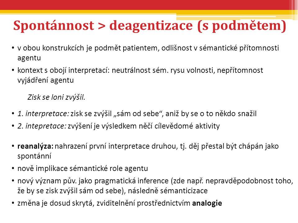 Spontánnost > deagentizace (s podmětem)