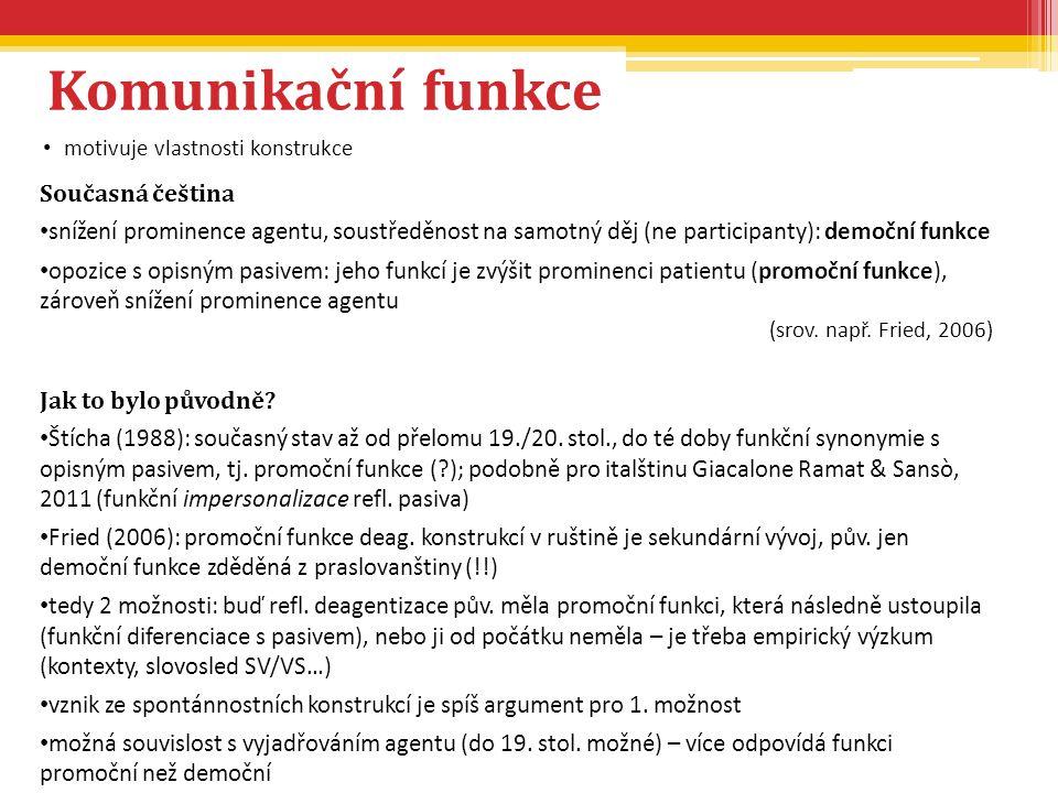 Komunikační funkce Současná čeština