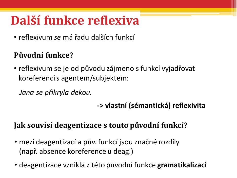 Další funkce reflexiva