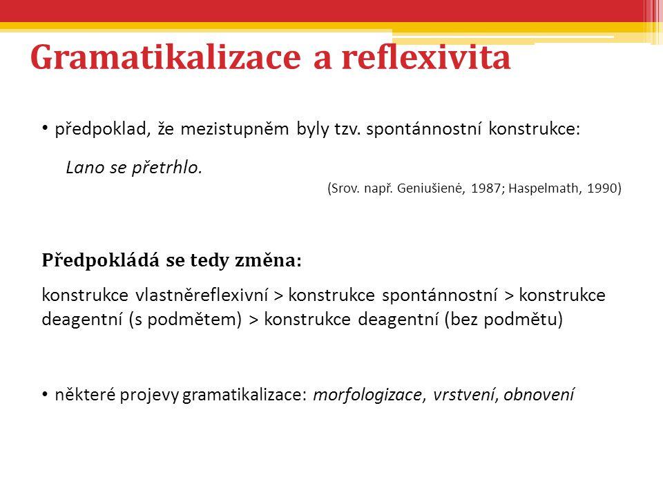 Gramatikalizace a reflexivita